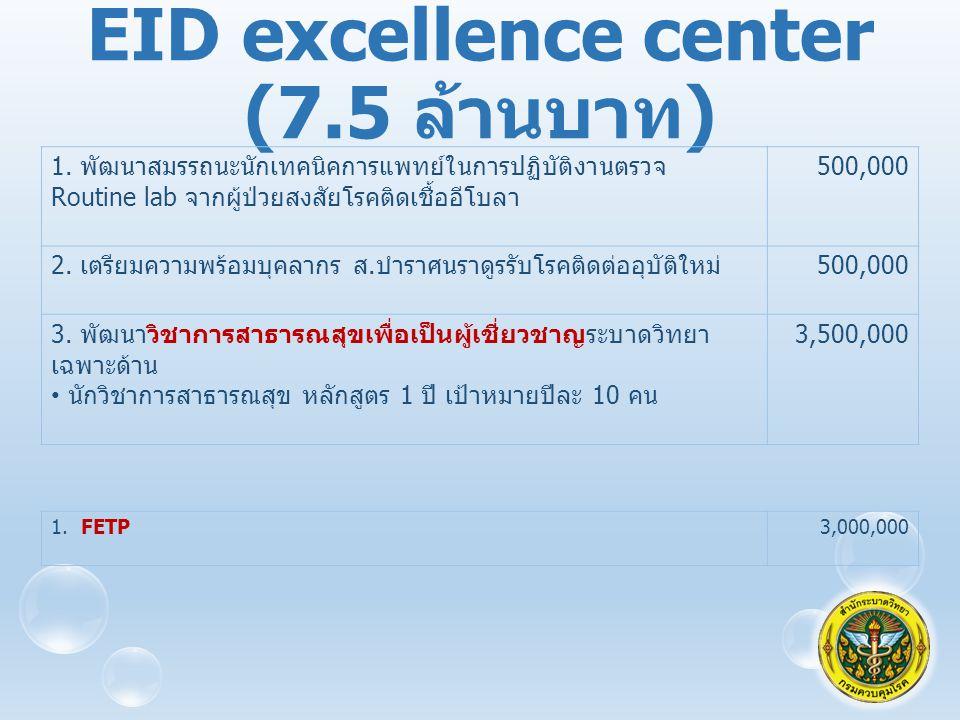 EID excellence center (7.5 ล้านบาท)