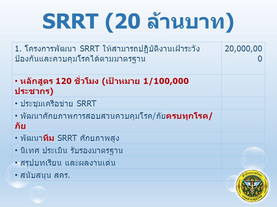 SRRT (20 ล้านบาท) 1. โครงการพัฒนา SRRT ให้สามารถปฏิบัติงานเฝ้าระวัง ป้องกันและควบคุมโรคได้ตามมาตรฐาน.
