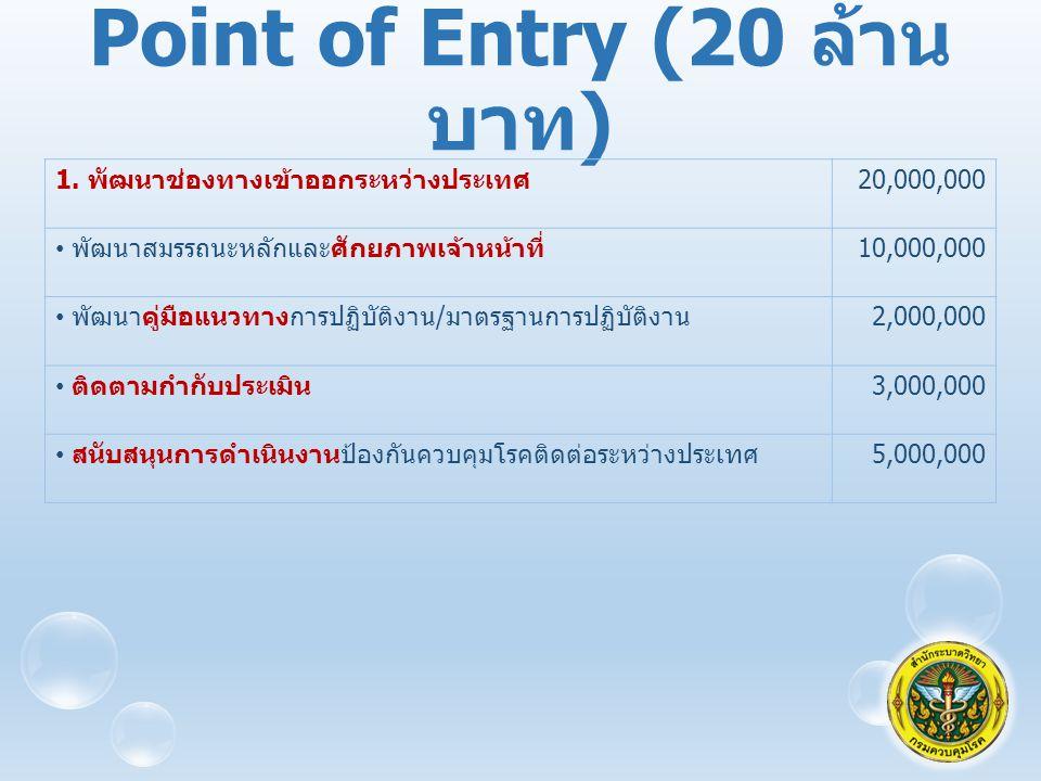Point of Entry (20 ล้านบาท)