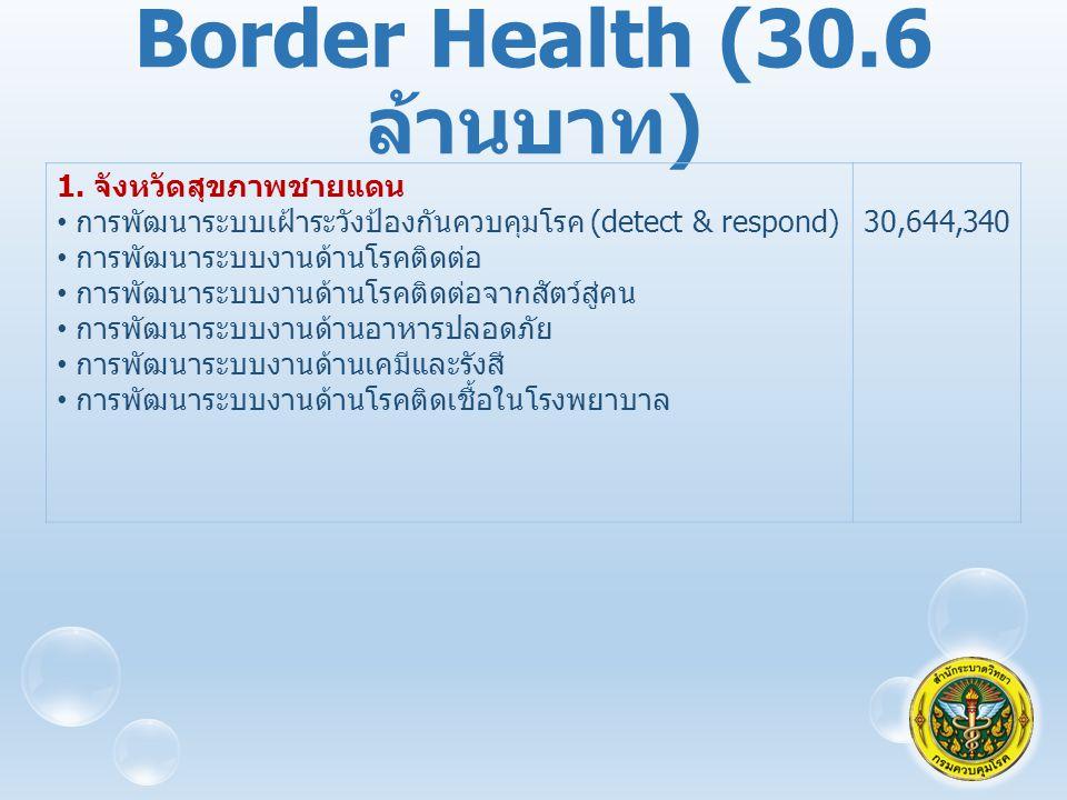 Border Health (30.6 ล้านบาท)