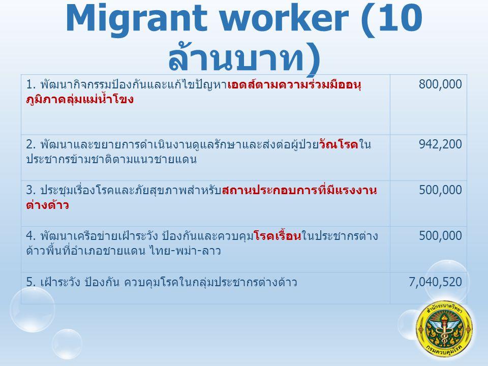 Migrant worker (10 ล้านบาท)
