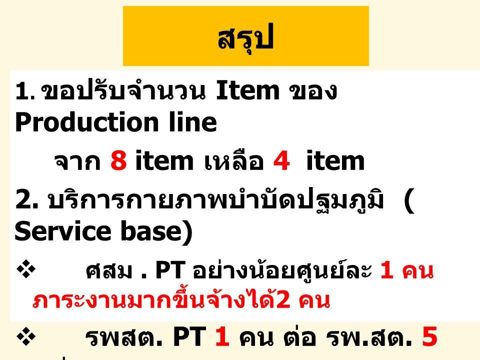 สรุป จาก 8 item เหลือ 4 item