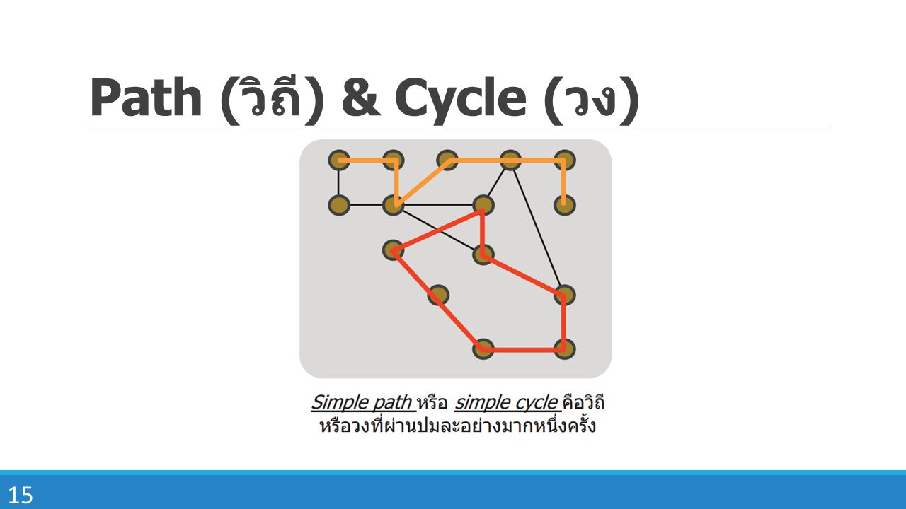 Path (วิถี) & Cycle (วง)