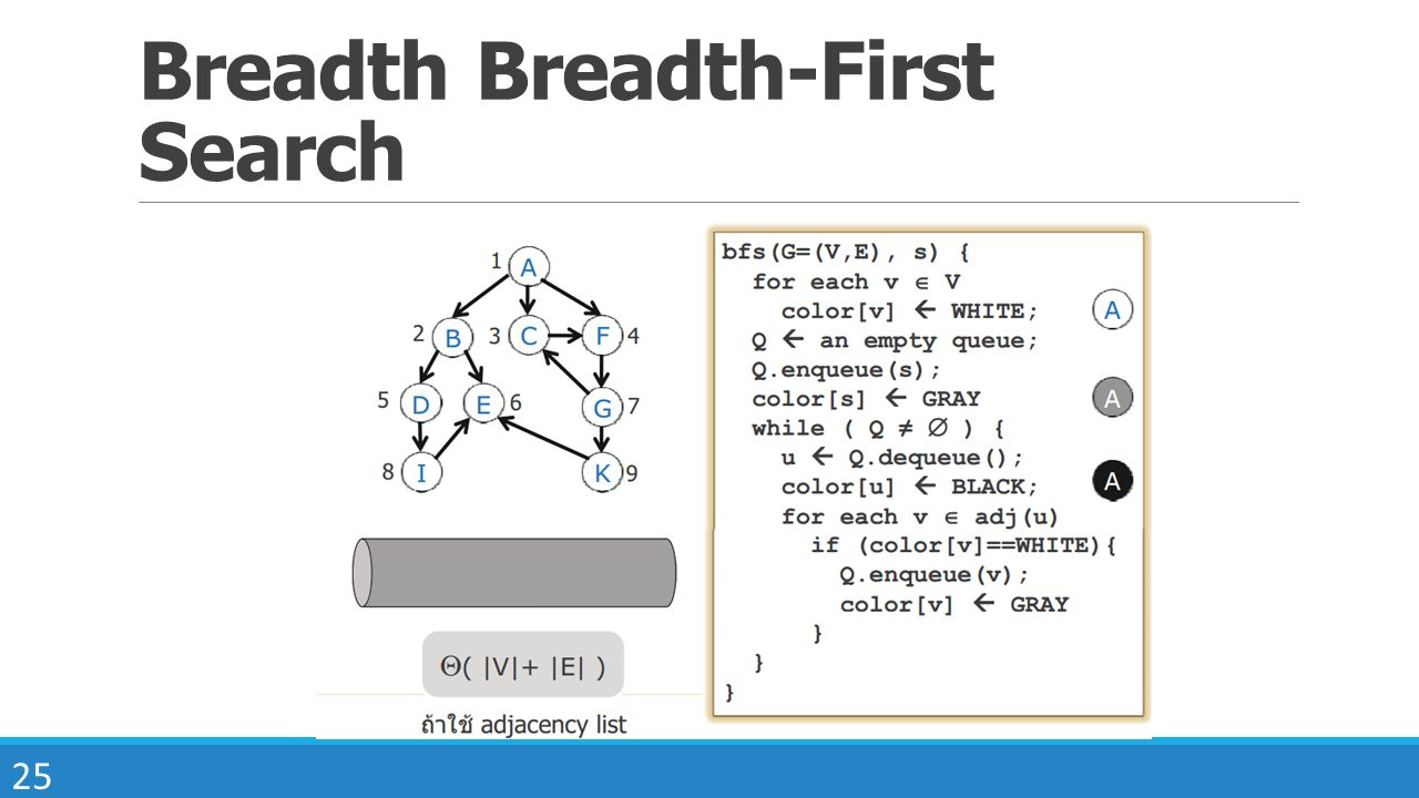 Breadth Breadth-First Search