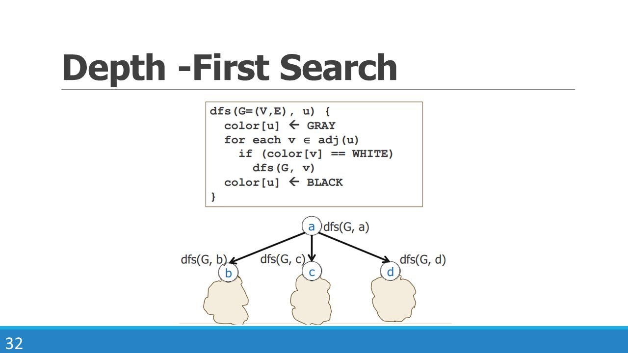 Depth -First Search