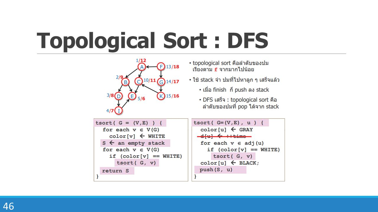 Topological Sort : DFS