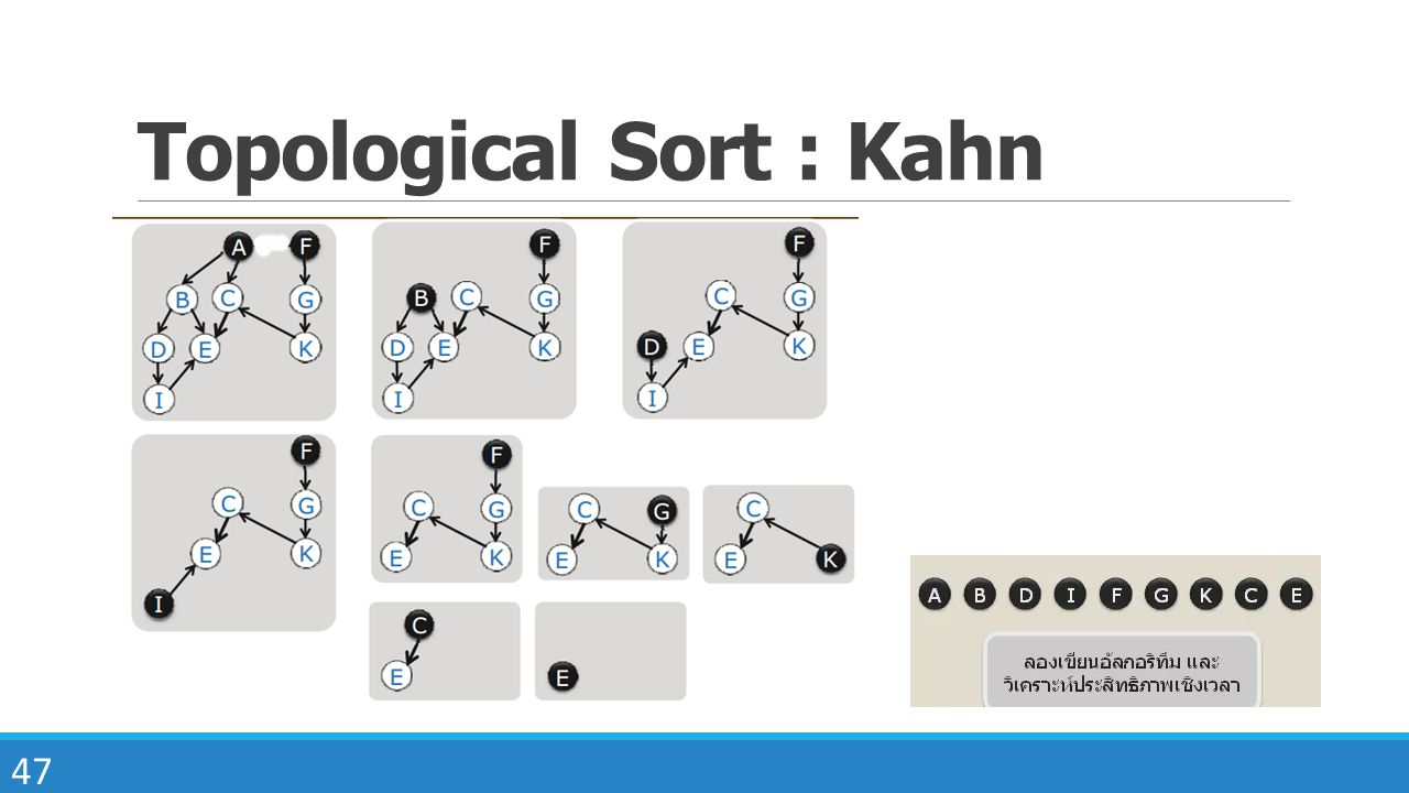 Topological Sort : Kahn