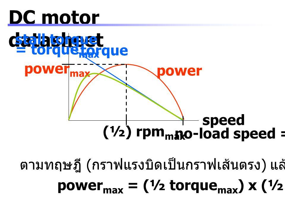 DC motor datasheet stall torque = torquemax torque powermax power