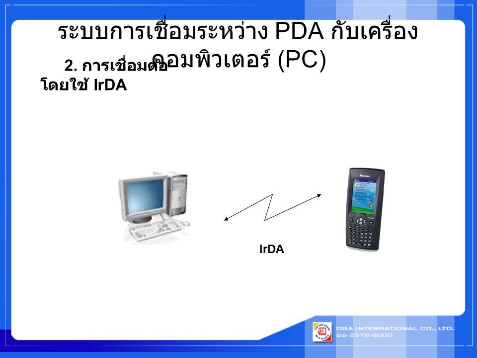 ระบบการเชื่อมระหว่าง PDA กับเครื่องคอมพิวเตอร์ (PC)