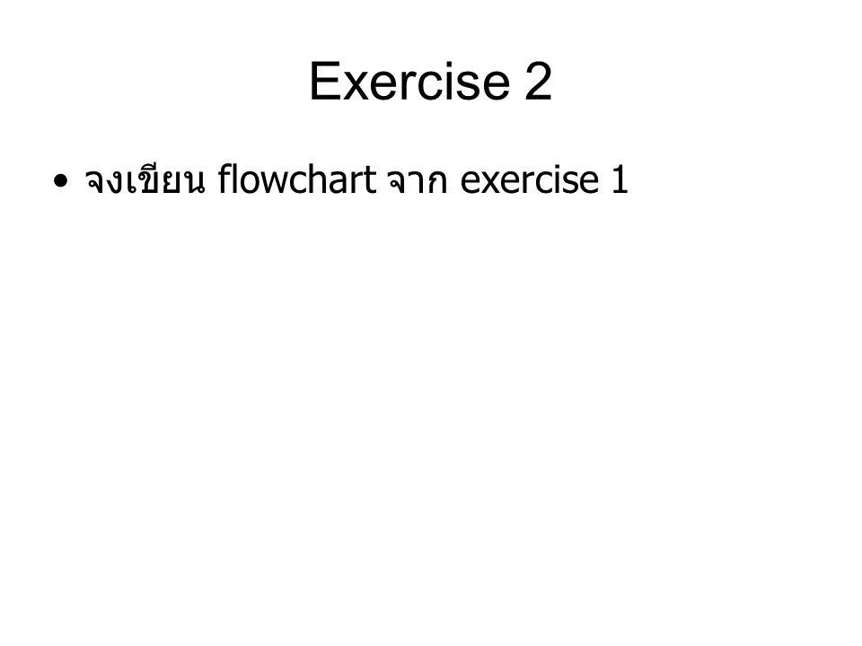 Exercise 2 จงเขียน flowchart จาก exercise 1
