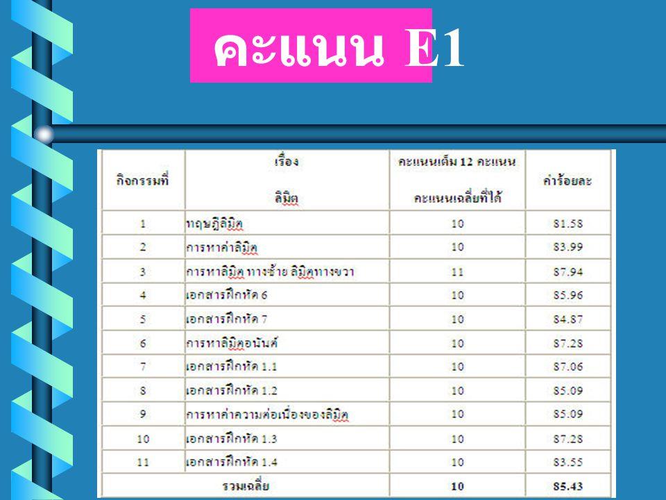 คะแนน E1