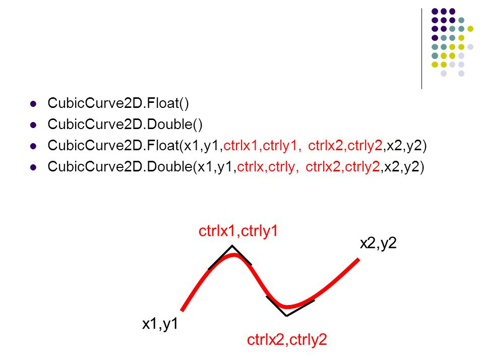 ctrlx1,ctrly1 x2,y2 x1,y1 ctrlx2,ctrly2 CubicCurve2D.Float()