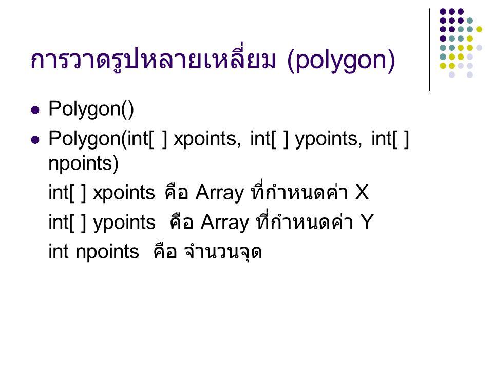 การวาดรูปหลายเหลี่ยม (polygon)