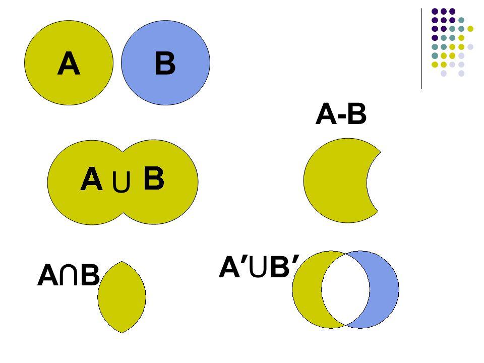 A B A-B U A'UB' A∩B