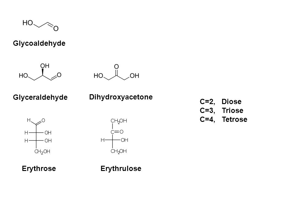 Glycoaldehyde Glyceraldehyde. Dihydroxyacetone. C=2, Diose. C=3, Triose. C=4, Tetrose. Erythrose.