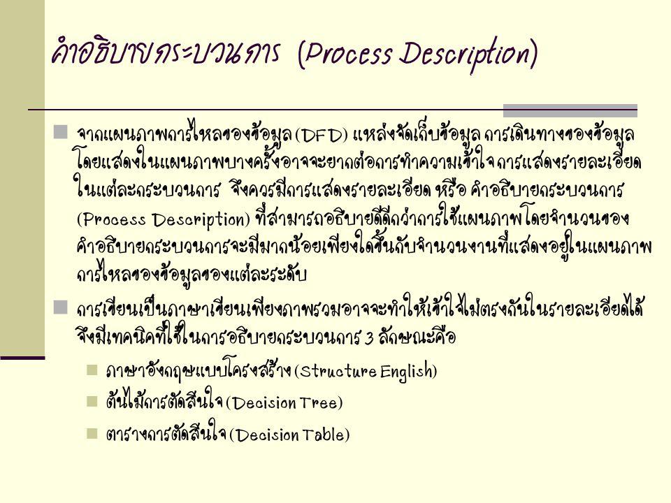 คำอธิบายกระบวนการ (Process Description)
