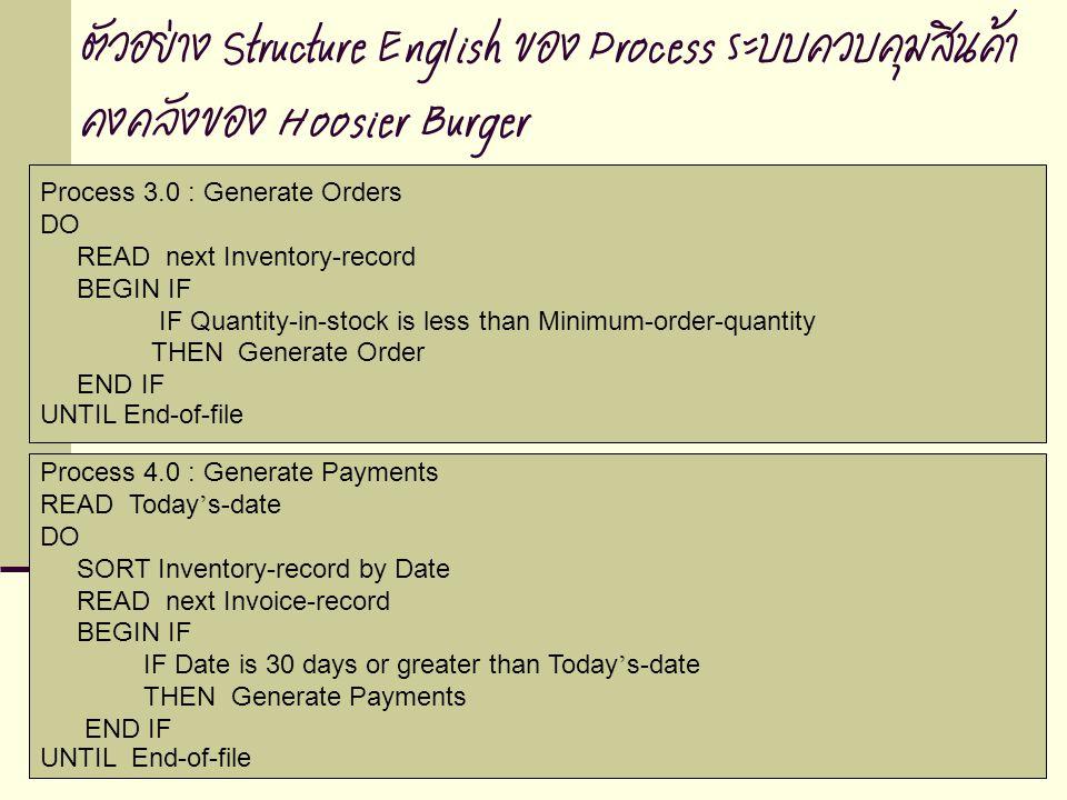 ตัวอย่าง Structure English ของ Process ระบบควบคุมสินค้าคงคลังของ Hoosier Burger