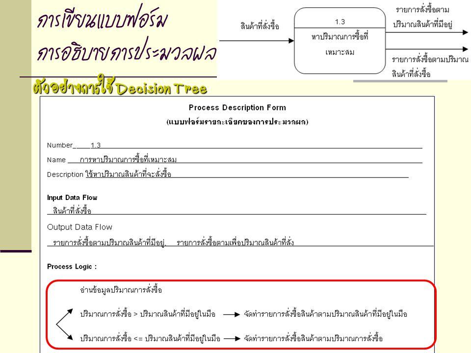 การเขียนแบบฟอร์ม การอธิบายการประมวลผล