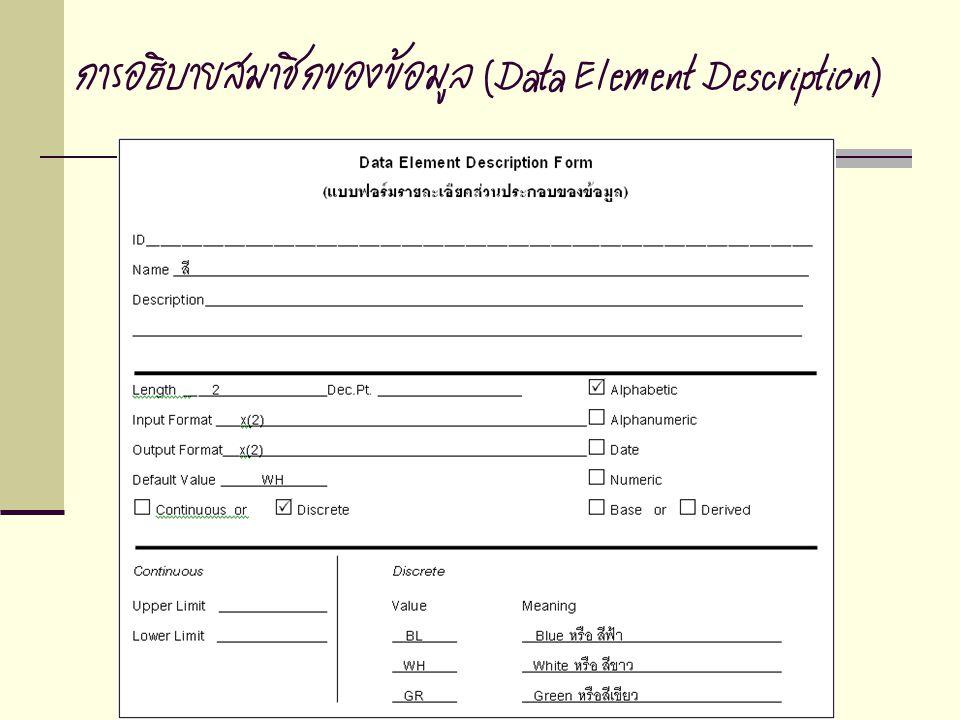 การอธิบายสมาชิกของข้อมูล (Data Element Description)