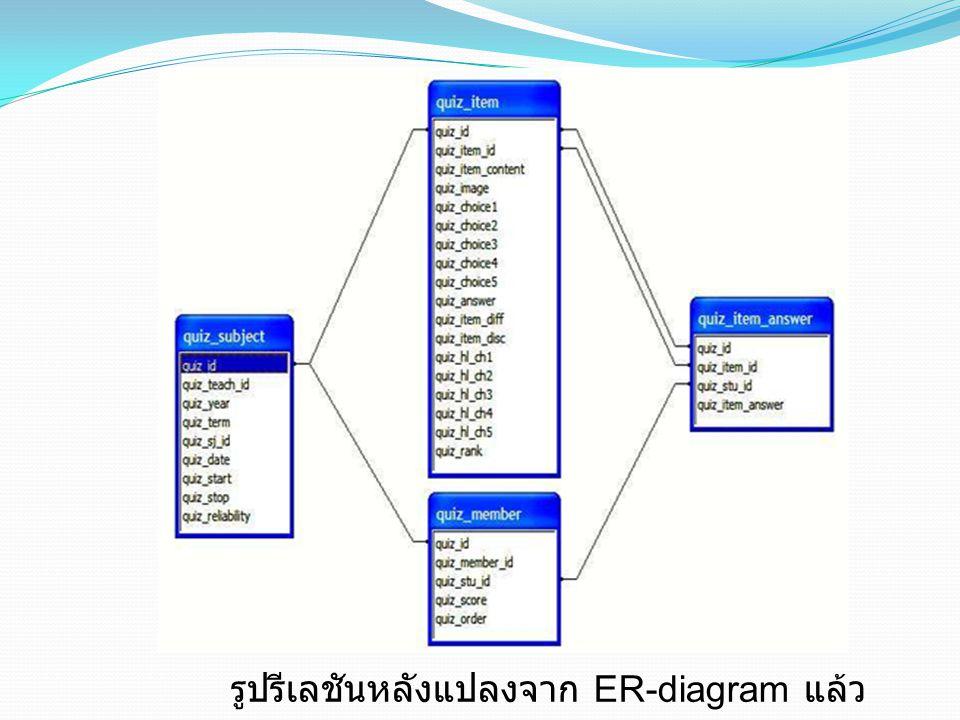 รูปรีเลชันหลังแปลงจาก ER-diagram แล้ว