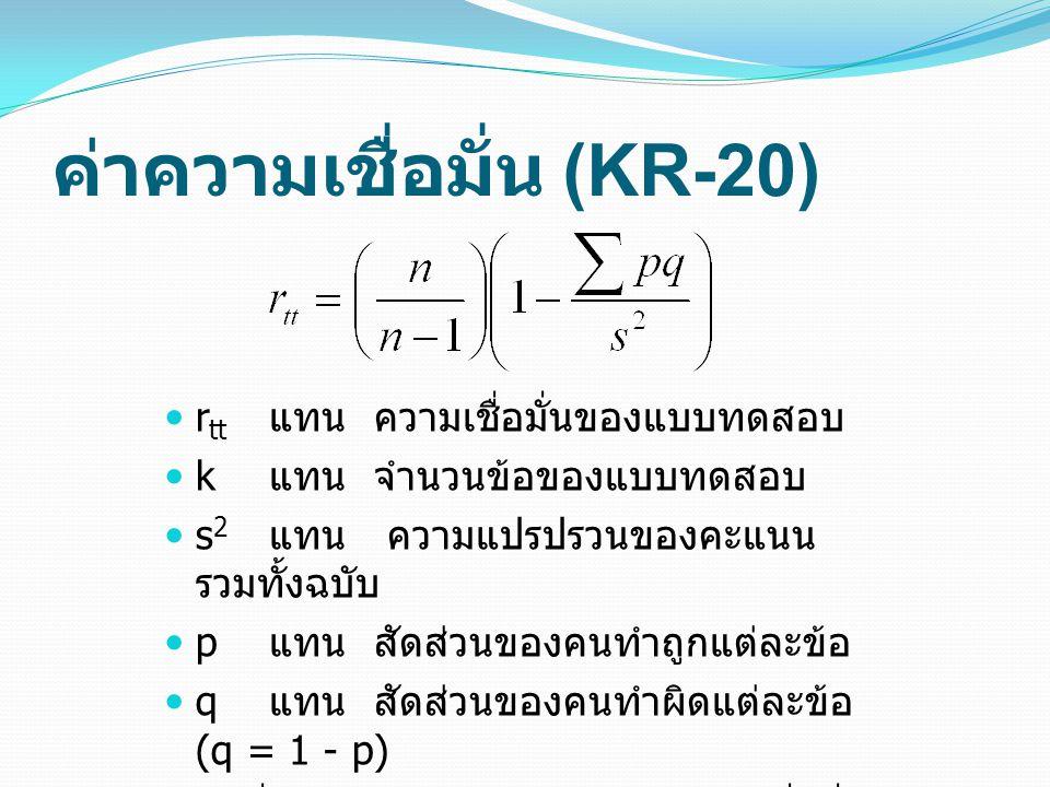 ค่าความเชื่อมั่น (KR-20)