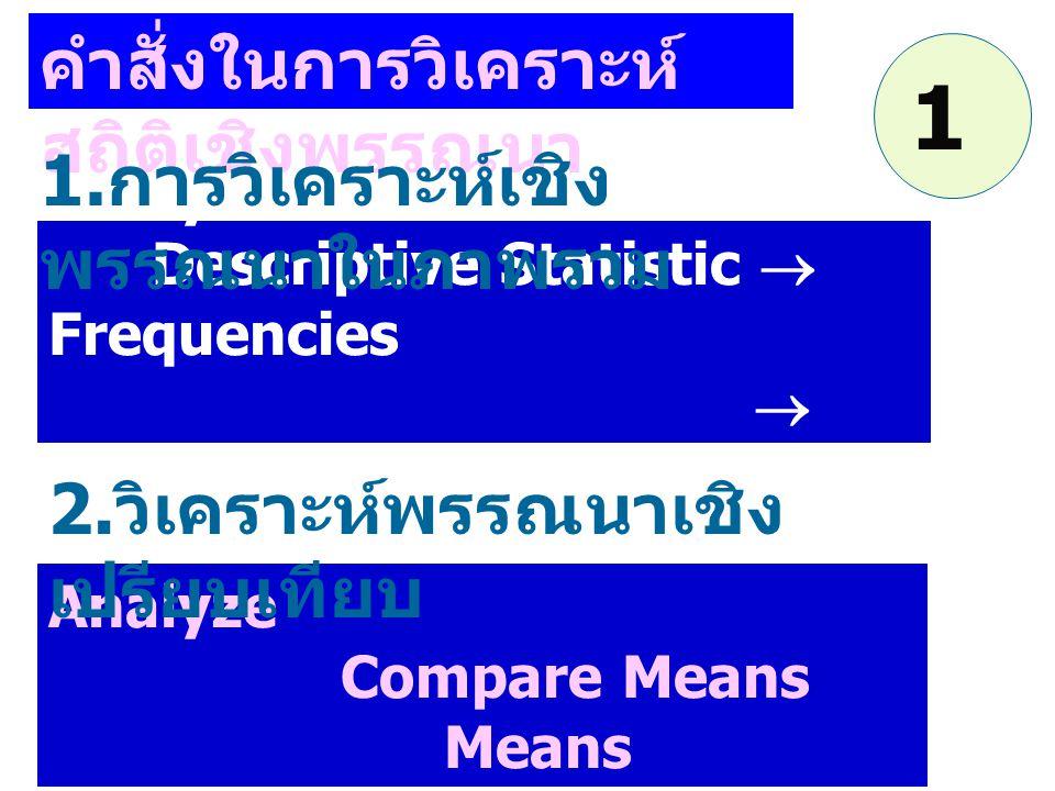 1 คำสั่งในการวิเคราะห์สถิติเชิงพรรณนา 1.การวิเคราะห์เชิงพรรณนาในภาพรวม