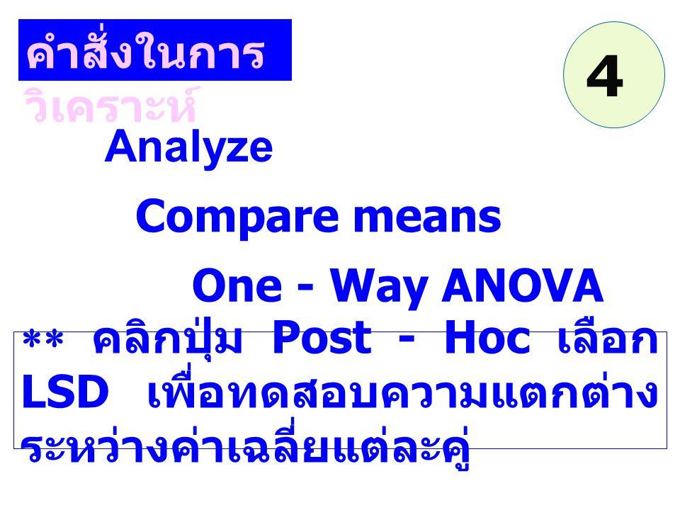 4 คำสั่งในการวิเคราะห์ Analyze Compare means One - Way ANOVA