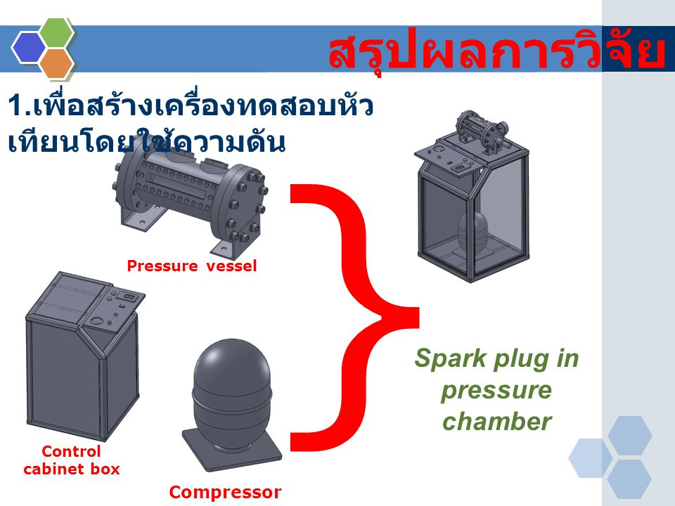 Spark plug in pressure chamber