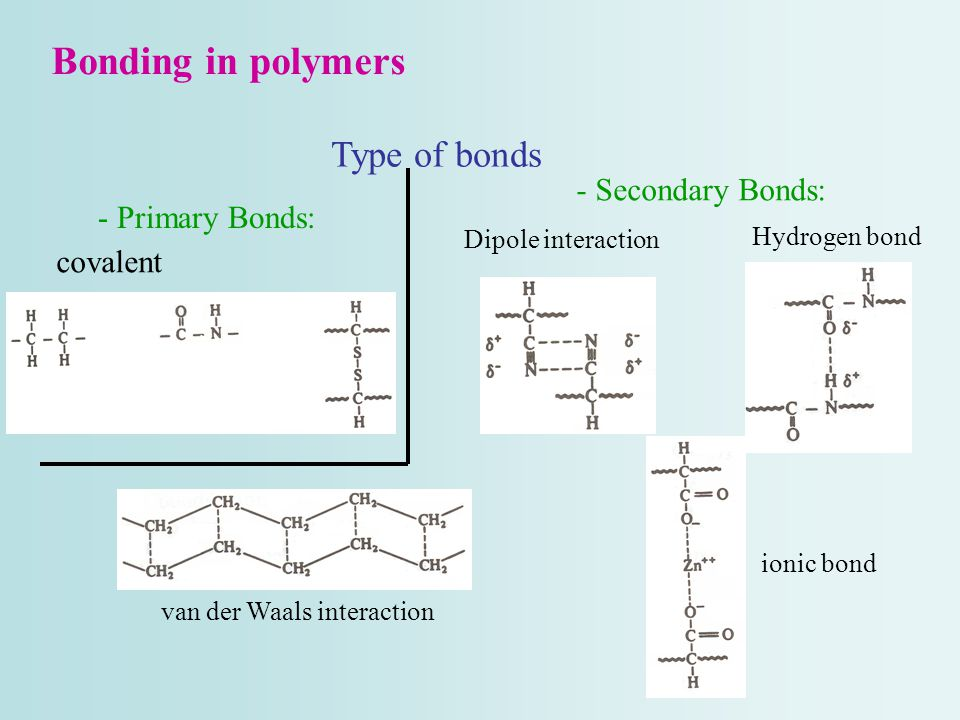 Bonding in polymers Type of bonds - Secondary Bonds: - Primary Bonds: