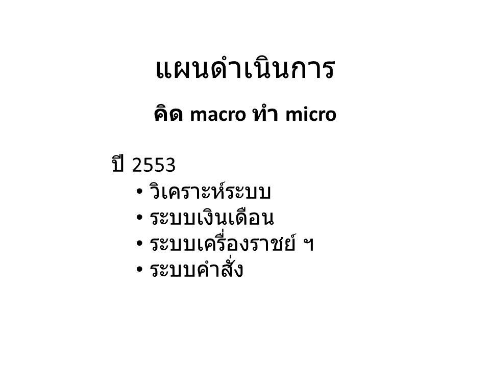 แผนดำเนินการ คิด macro ทำ micro ปี 2553 วิเคราะห์ระบบ ระบบเงินเดือน