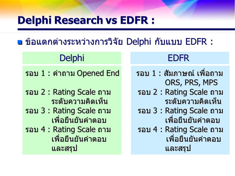 Delphi Research vs EDFR :