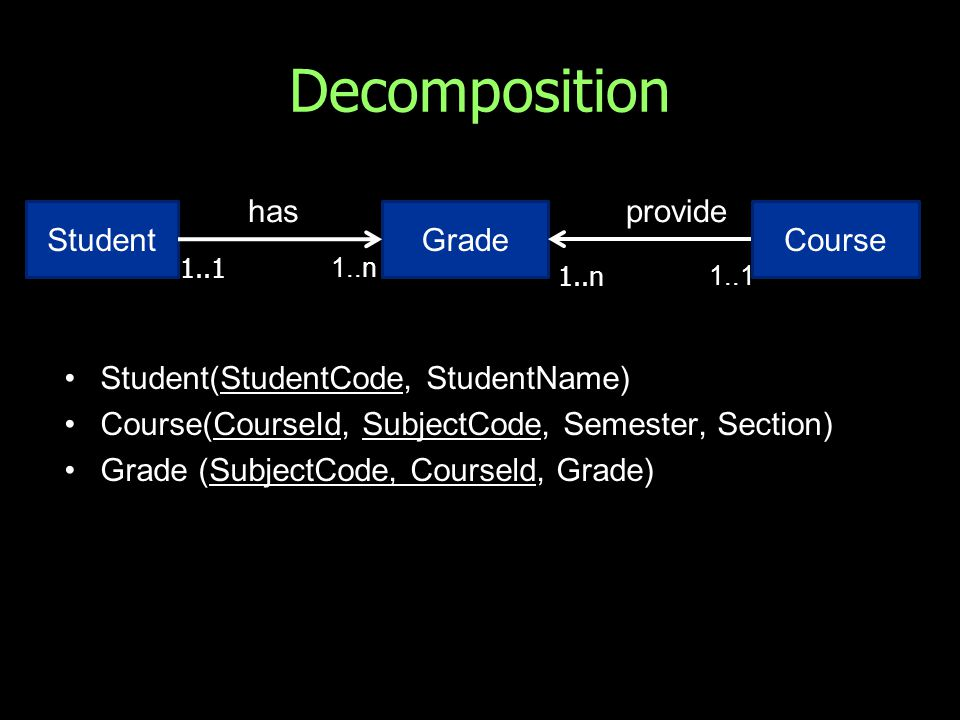 Decomposition Student(StudentCode, StudentName)