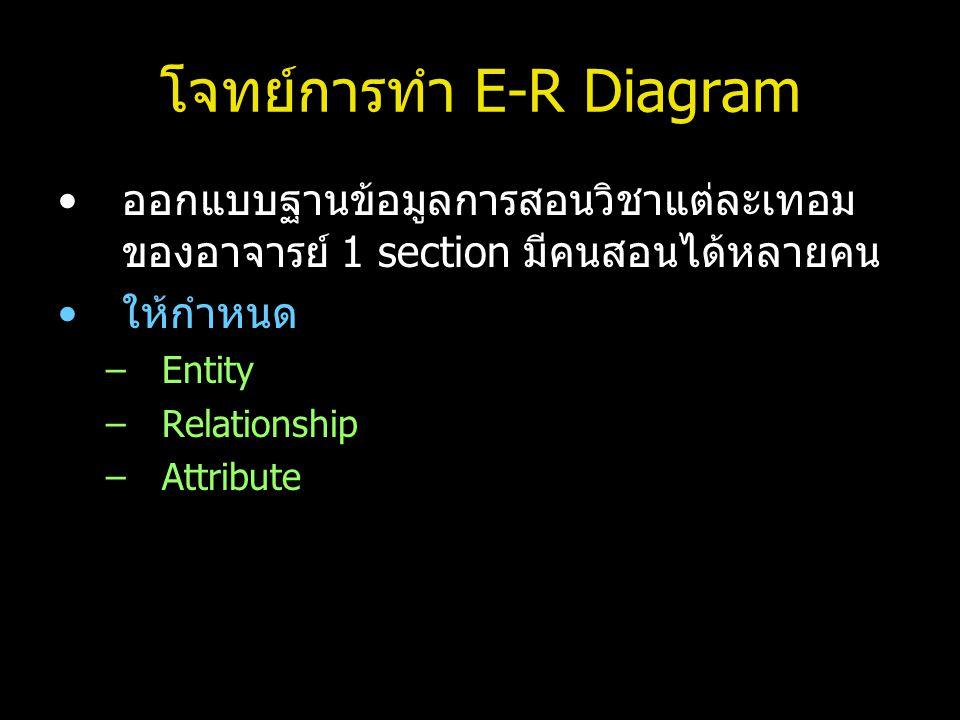 โจทย์การทำ E-R Diagram