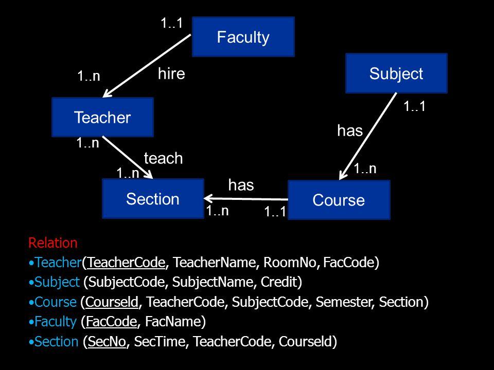 Faculty Subject hire Teacher has teach has Section Course 1..1 1..n