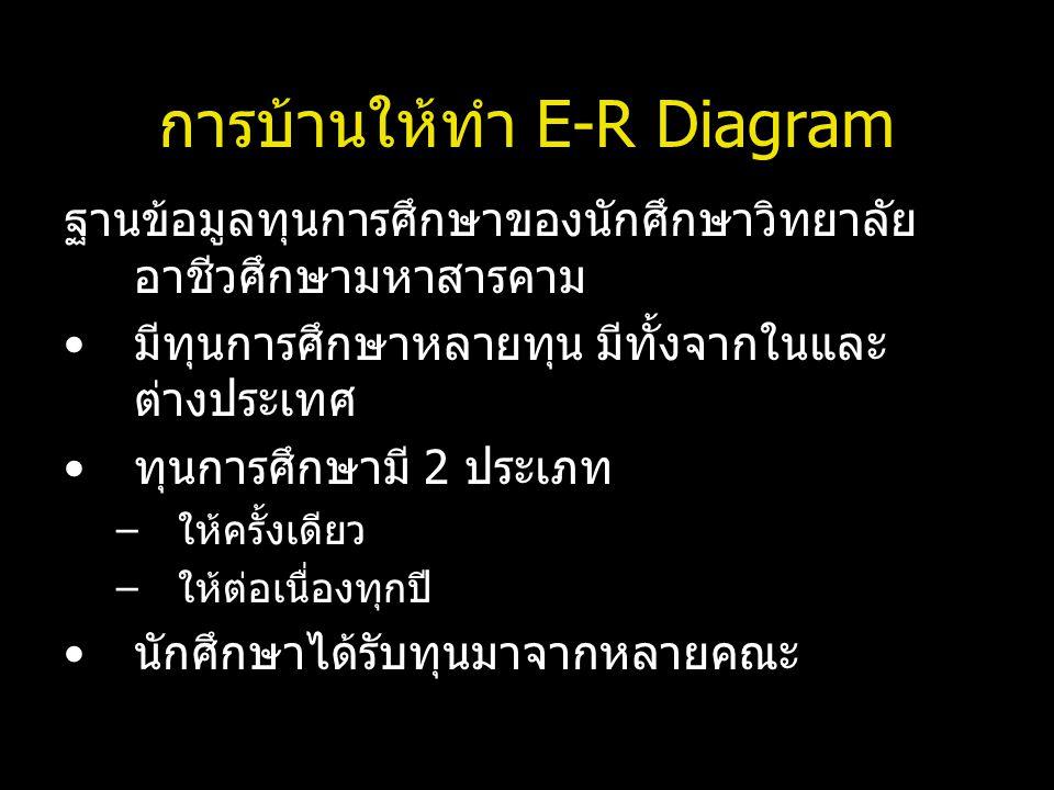 การบ้านให้ทำ E-R Diagram