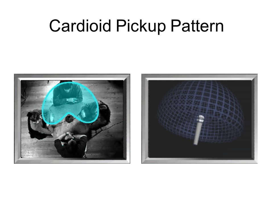 Cardioid Pickup Pattern