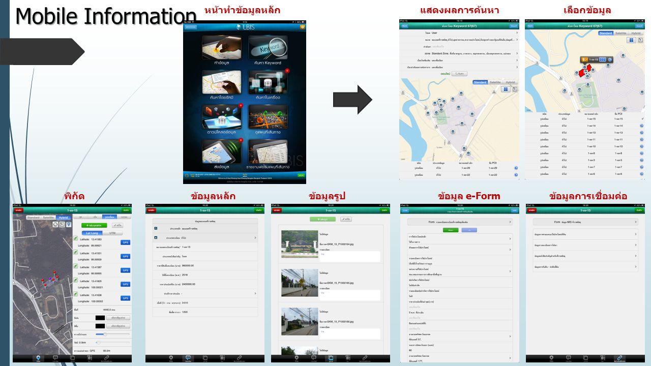 Mobile Information หน้าทำข้อมูลหลัก แสดงผลการค้นหา เลือกข้อมูล พิกัด
