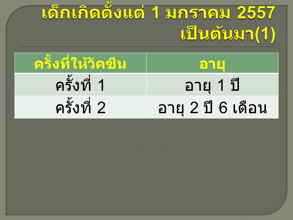 เด็กเกิดตั้งแต่ 1 มกราคม 2557 เป็นต้นมา(1)