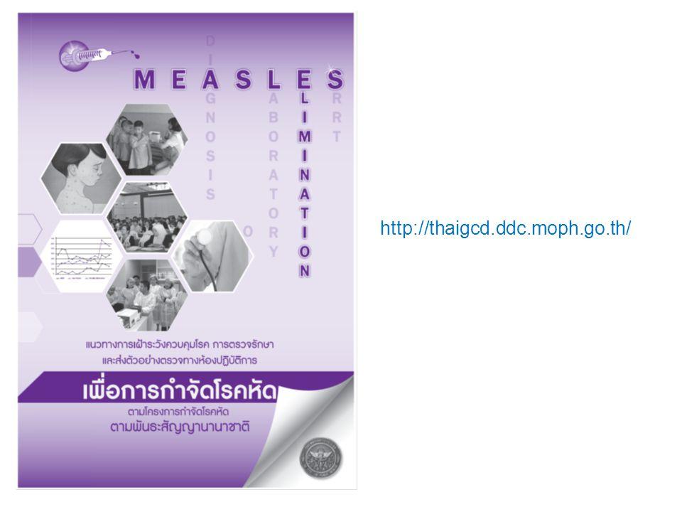 http://thaigcd.ddc.moph.go.th/