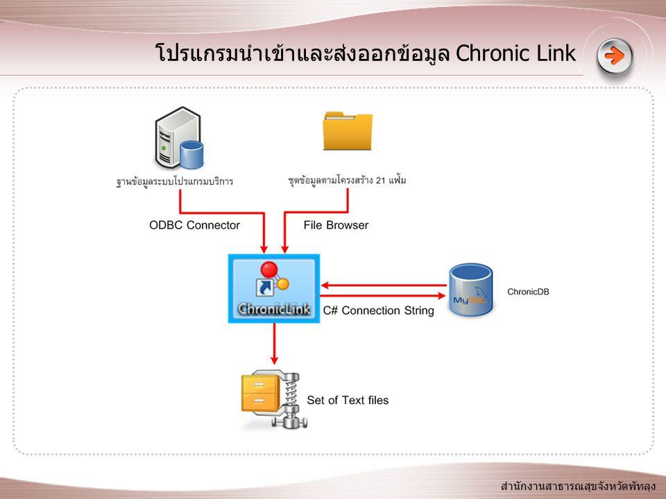 โปรแกรมนำเข้าและส่งออกข้อมูล Chronic Link