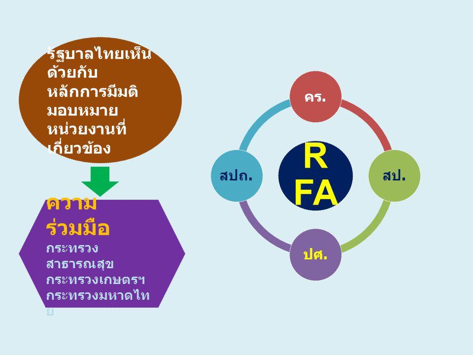 RFA ความร่วมมือกระทรวงสาธารณสุข