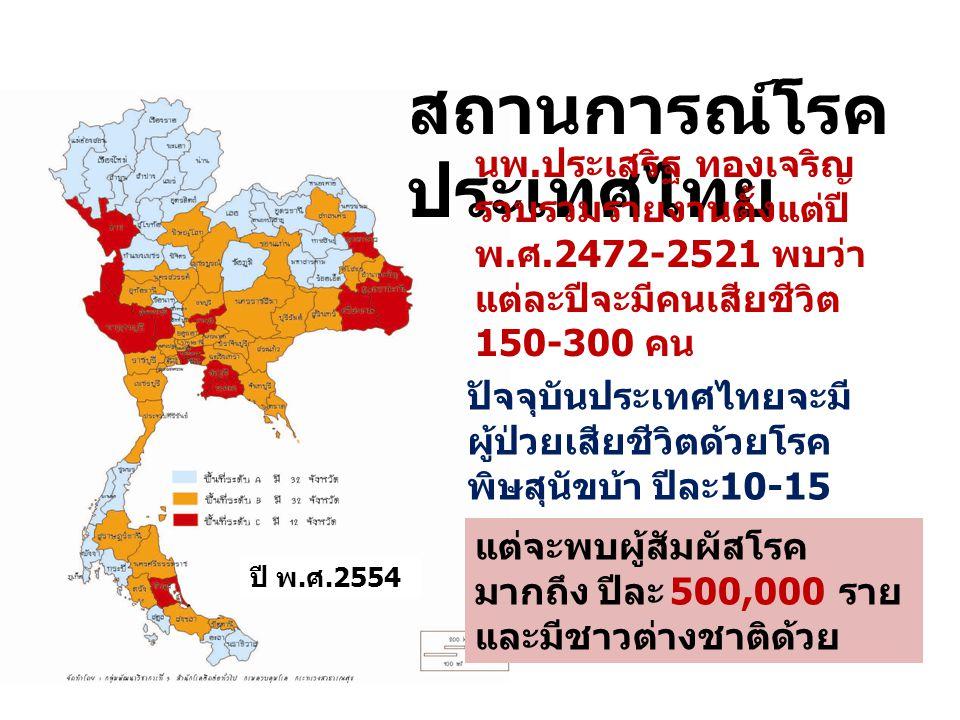สถานการณ์โรคประเทศไทย