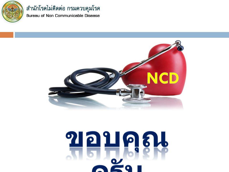NCD ขอบคุณครับ