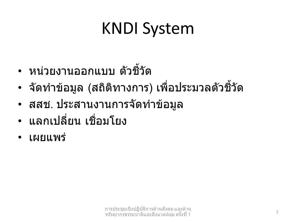KNDI System หน่วยงานออกแบบ ตัวชี้วัด