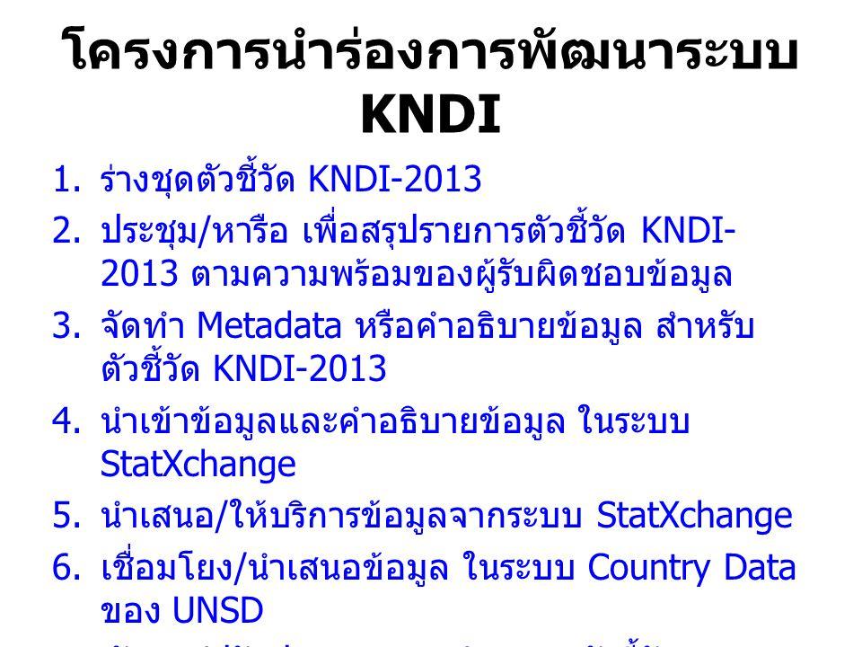 โครงการนำร่องการพัฒนาระบบ KNDI