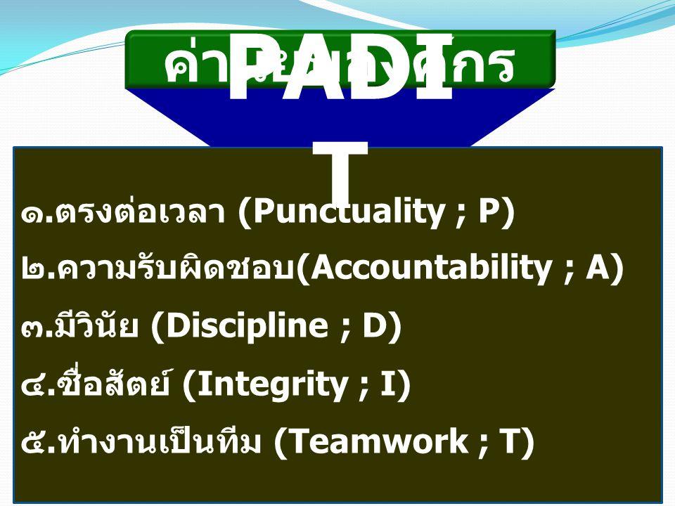 PADIT ค่านิยมองค์กร ๑.ตรงต่อเวลา (Punctuality ; P)