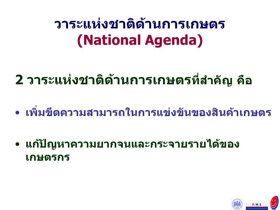 วาระแห่งชาติด้านการเกษตร (National Agenda)