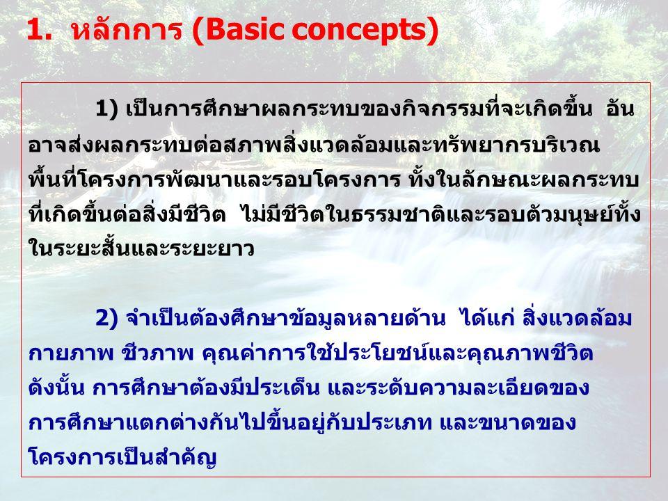 1. หลักการ (Basic concepts)