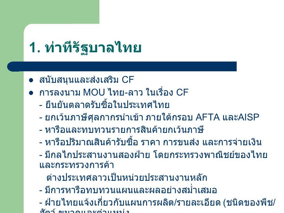 1. ท่าทีรัฐบาลไทย สนับสนุนและส่งเสริม CF