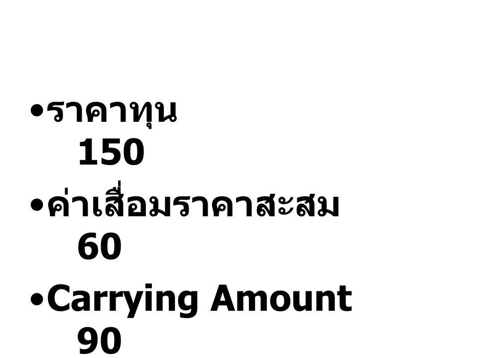 ราคาทุน 150 ค่าเสื่อมราคาสะสม 60 Carrying Amount 90 40 : 100  2 : 5